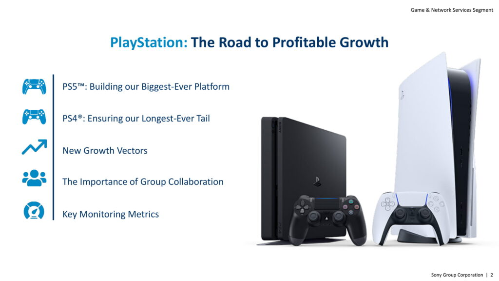 Sony | Game & Network Services Segment | IR Day 2021